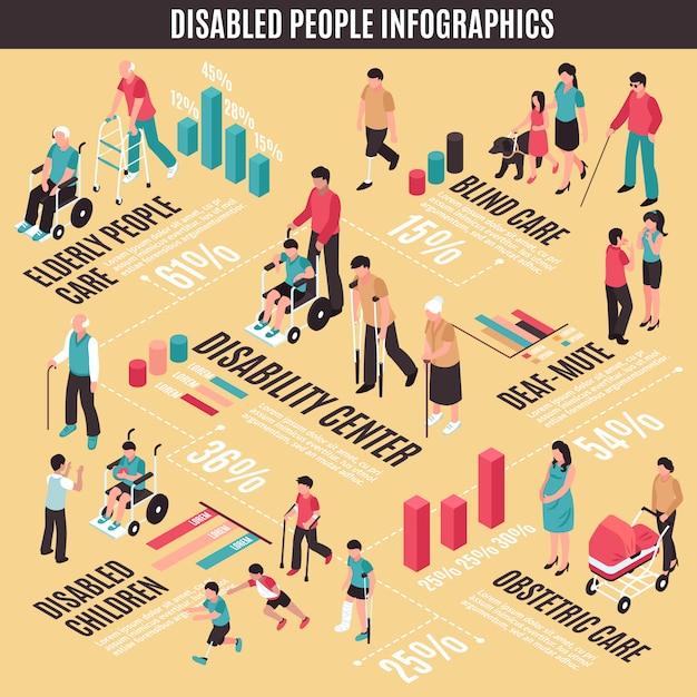 Behinderte isometrische infografiken Kostenlosen Vektoren