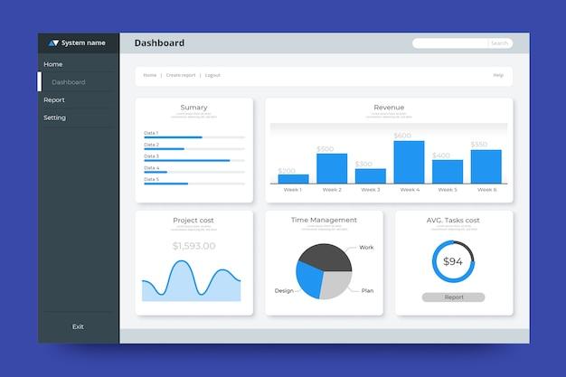Benutzeroberfläche des vorlagen-dashboards Kostenlosen Vektoren