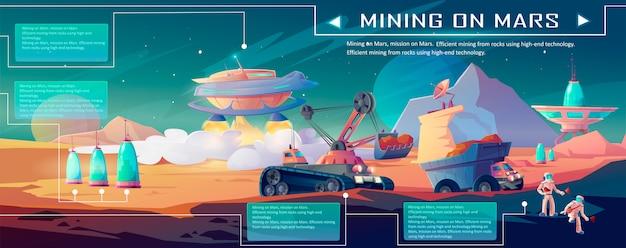 Bergbau auf mars infografiken. planetenkolonisation Kostenlosen Vektoren