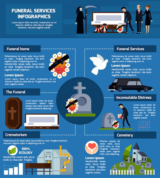Bestattungsdienstleistungen wohnung infografiken Kostenlosen Vektoren