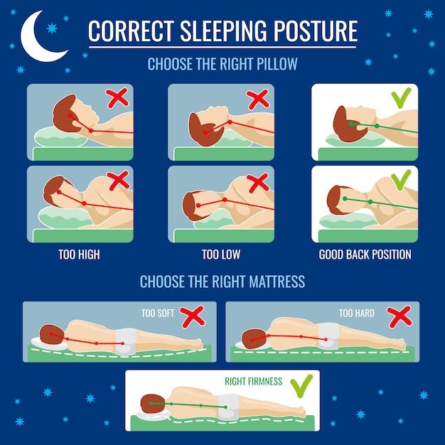 Beste und schlechteste schlafpositionierung. bequemes bett mit orthopädischem kissen und matratze für die richtige schlafhaltung Premium Vektoren