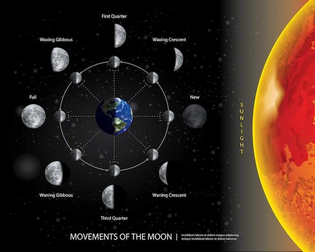 Bewegungen des mondes 8 mondphasen realistische vektor-illustration Premium Vektoren