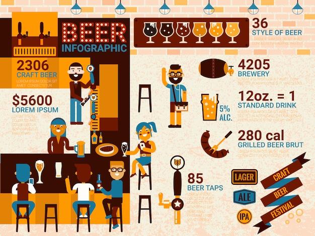 Bier-infografik Premium Vektoren