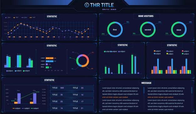 Bildschirmelemente der benutzeroberfläche analysevorlagen Premium Vektoren