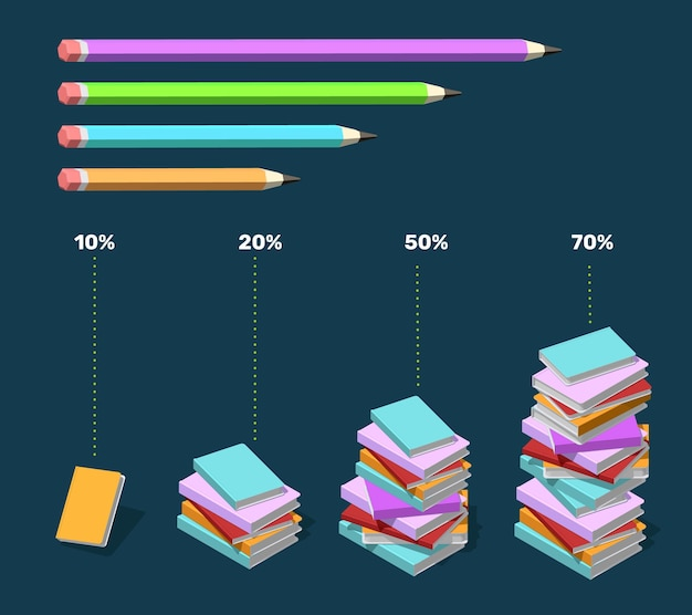 Bildung infografik element illustration Premium Vektoren