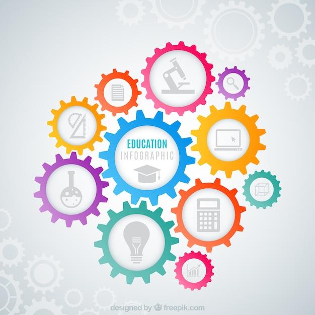 Bildung infografik mit farbigen zahnräder Kostenlosen Vektoren