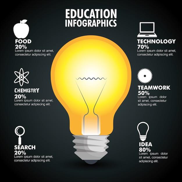 Bildung infografik Kostenlosen Vektoren