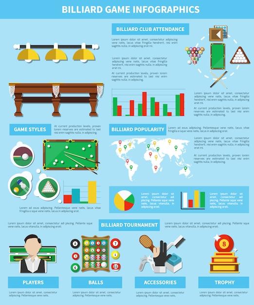 Billard-spiel-infografiken Kostenlosen Vektoren