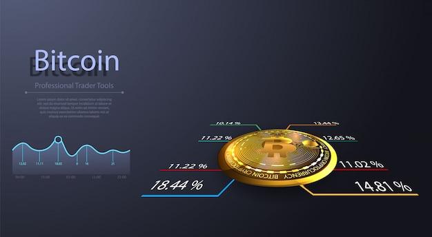Bitcoin-symbol und preisdiagramm. cryptocurrency-konzept. Premium Vektoren