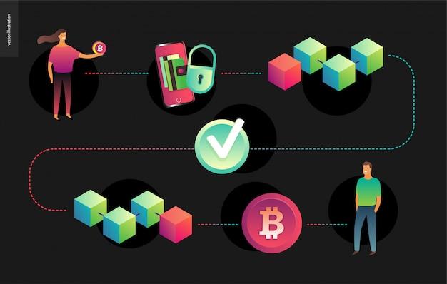 Blockchain-konzeptvektorillustration Premium Vektoren