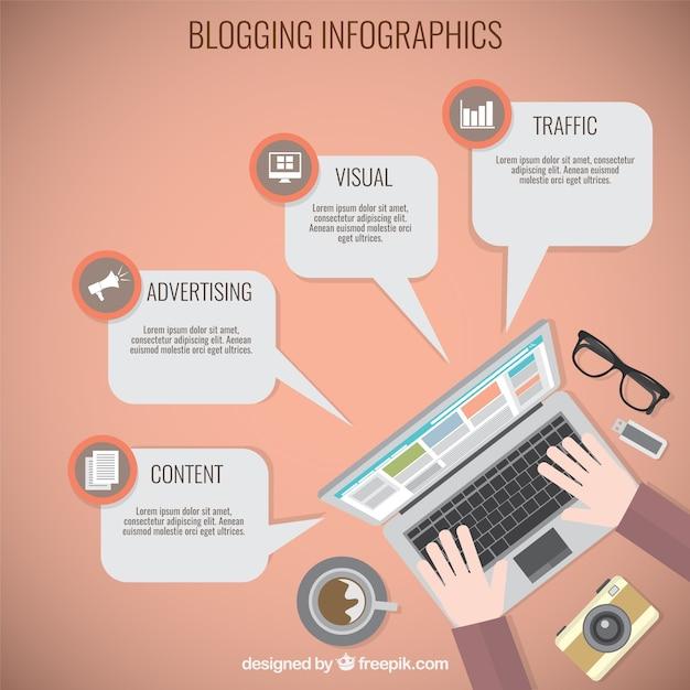 Blogging-Infografik Premium Vektoren