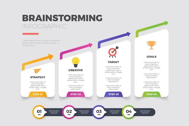 Brainstorming-infografiken in flachem design Kostenlosen Vektoren