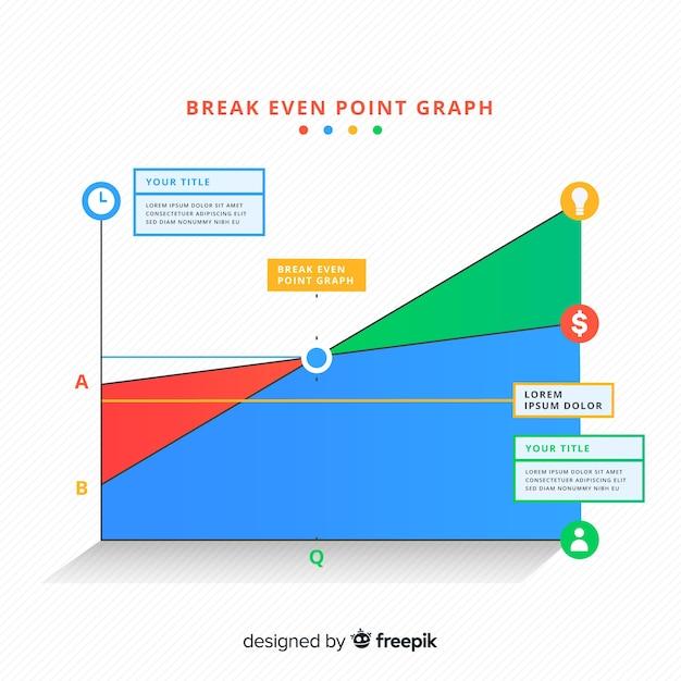 Break even point graph Kostenlosen Vektoren