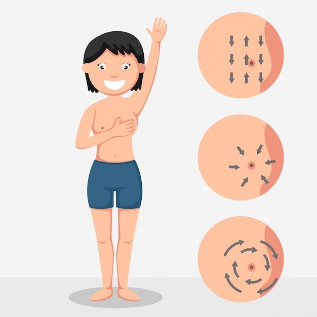 Brustkrebs-selbsttest und brustmassage. illustration Premium Vektoren