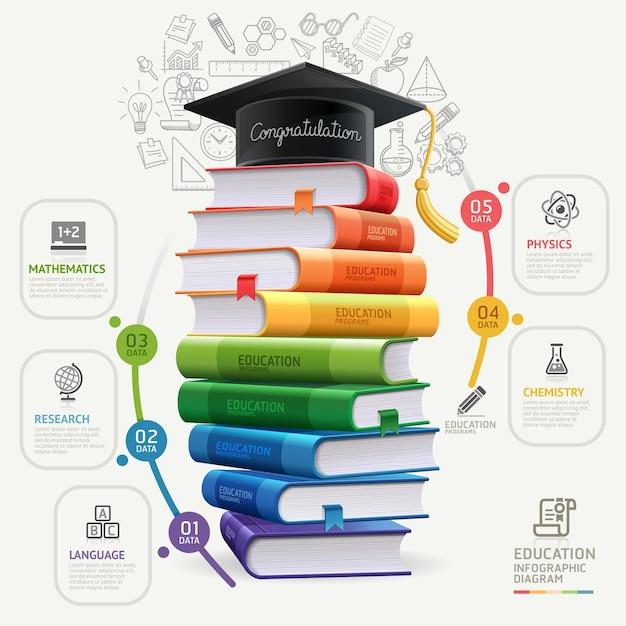 Bücher schritt bildung infografiken. Premium Vektoren