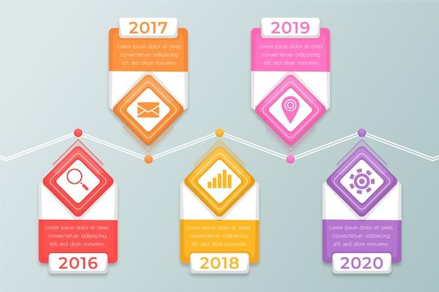 Bunte flache designzeitachse infographic Kostenlosen Vektoren