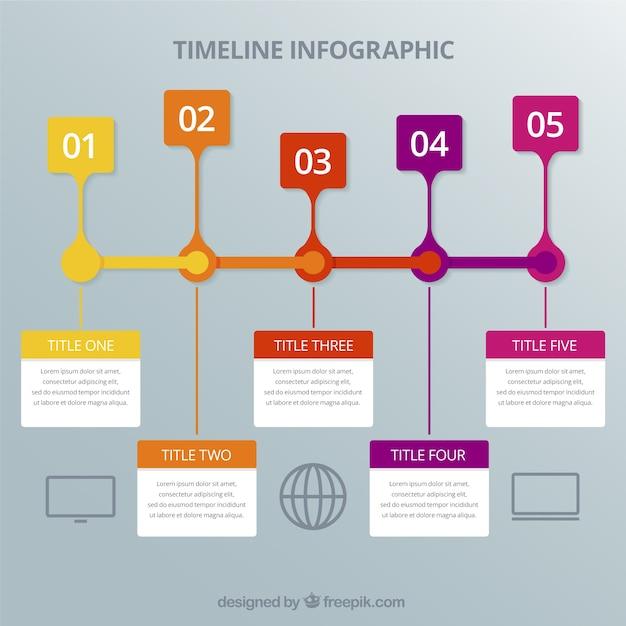 Bunte timeline infografik mit minimalistischen symbolen for Was ist ein minimalist