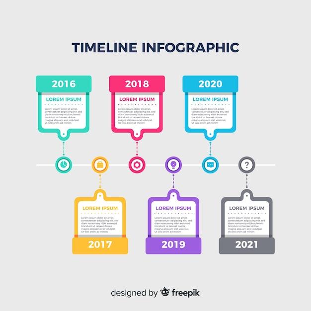 Bunte zeitachse des flachen designs infographic Kostenlosen Vektoren