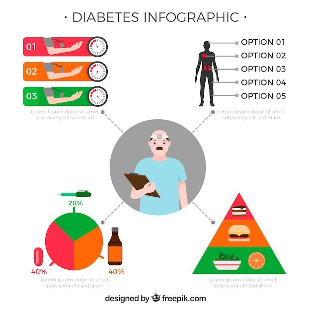 Bunter diabetes infographic mit flachem design Kostenlosen Vektoren