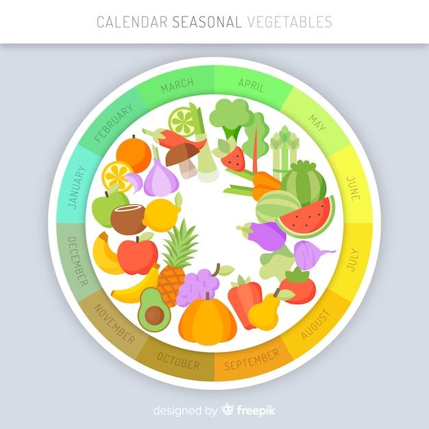 Bunter saisonkalender von obst und gemüse Kostenlosen Vektoren