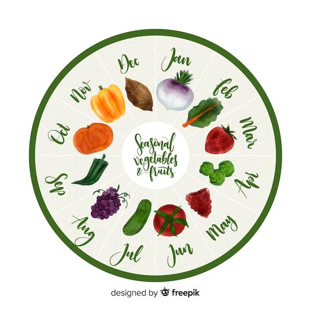 Buntes aquarellrad von gemüse und früchten der saison Kostenlosen Vektoren