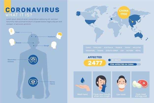 Buntes koronavirus infographic Kostenlosen Vektoren