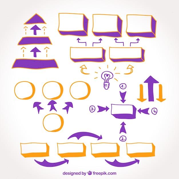 Buntes schema mit handgezeichneten stil Kostenlosen Vektoren