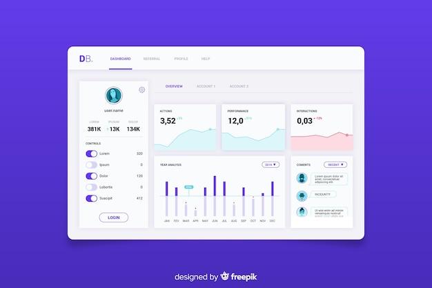 Business dashboard-benutzeroberfläche Kostenlosen Vektoren