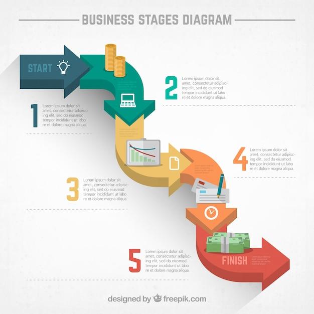 Business stafes bild Premium Vektoren