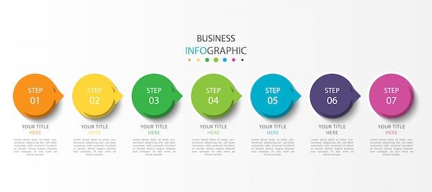 Business timeline infografik mit 7 schritten oder optionen Premium Vektoren