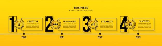 Business timeline infografik mit mehreren schritten, workflow-vorlage für die gliederung der datenvisualisierung Premium Vektoren