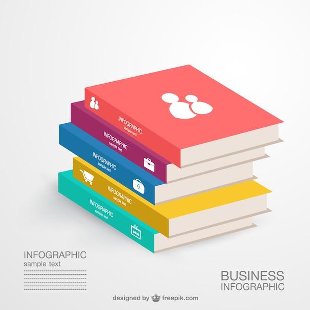 Business-Wissen Infografiken Kostenlose Vektoren