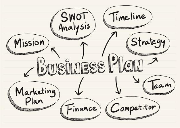 Businessplan gekritzelt auf einem notizblock Kostenlosen Vektoren