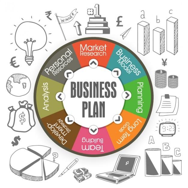 Businessplan mit handgezeichneten elemente und bunten kreis Premium Vektoren