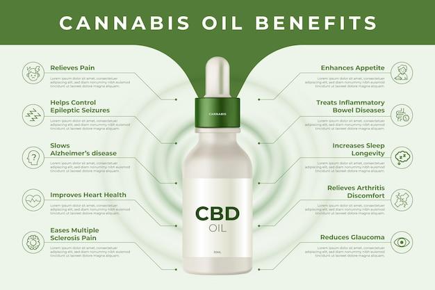Cannabisöl kommt der infografik zugute Kostenlosen Vektoren