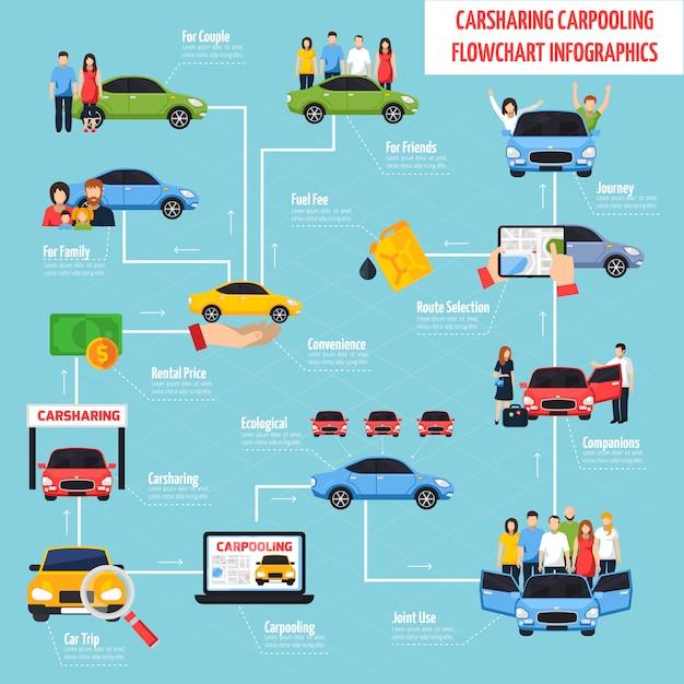 Carsharing und fahrgemeinschaften infografiken Kostenlosen Vektoren