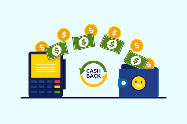 Cashback-konzept mit zahlungsterminal Kostenlosen Vektoren