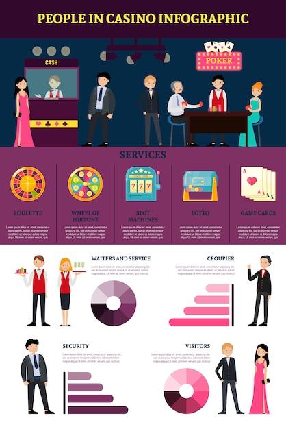 Casino services und glücksspiel infografik vorlage Kostenlosen Vektoren