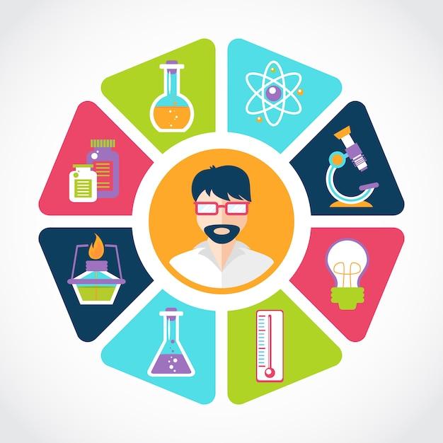Chemiekonzeptillustration mit avatara- und elementzusammensetzung Kostenlosen Vektoren