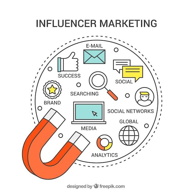Circular influencer marketing-vektor mit magneten Kostenlosen Vektoren