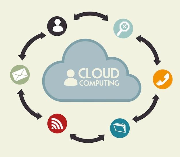 Cloud computing Premium Vektoren