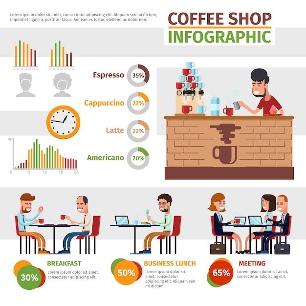 Coffee shop vektor infografik. vorbereitung, mittagessen und treffen, cafeteria und infochart-illustration Kostenlosen Vektoren