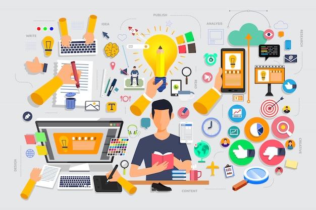 Content marketing-prozess für flaches design beginnt mit der idee, schreiben, design. Premium Vektoren