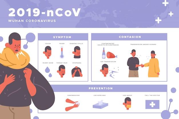 Corona-virus-infografiken Kostenlosen Vektoren