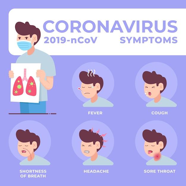 Coronavirus 2019-ncov symptome abbildungen. enthält zeichnungen wie fieber, husten, atemnot, kopfschmerzen, halsschmerzen. Premium Vektoren
