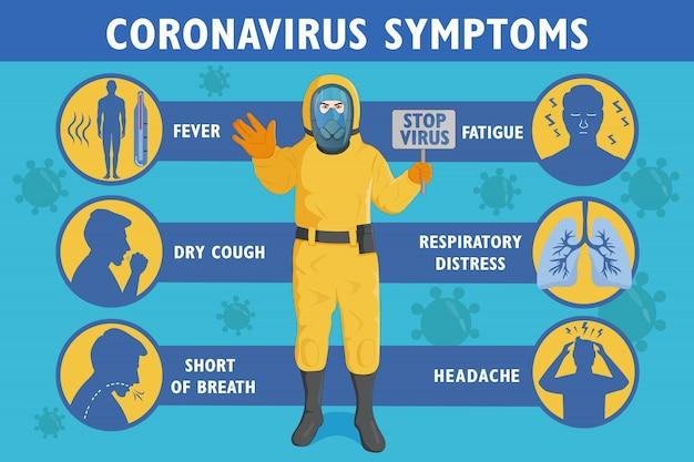 Coronavirus-grafikinformationen. coronavirus symptome. coronavirus-ansteckung. mann im gelben schutzkostüm und in der gasmaske, die mit stoppschild stehen Premium Vektoren