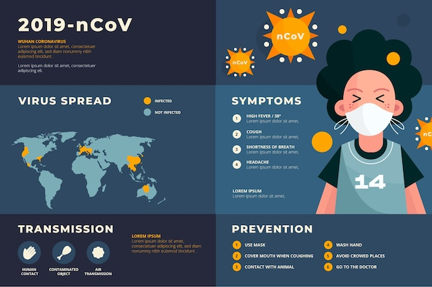 Coronavirus-infografik der medizinischen maske Kostenlosen Vektoren