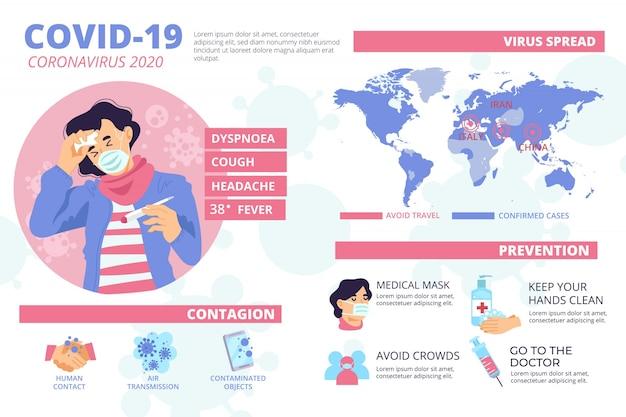 Coronavirus-infografik mit informationen Kostenlosen Vektoren