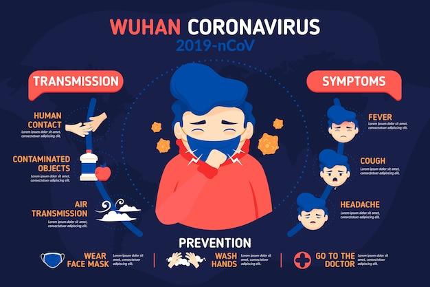 Coronavirus-infografik mit mann, der medizinische maske trägt Kostenlosen Vektoren