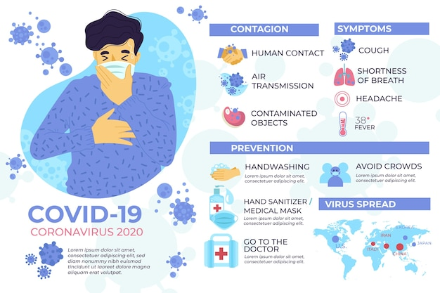 Coronavirus-infografik mit symptomen Kostenlosen Vektoren
